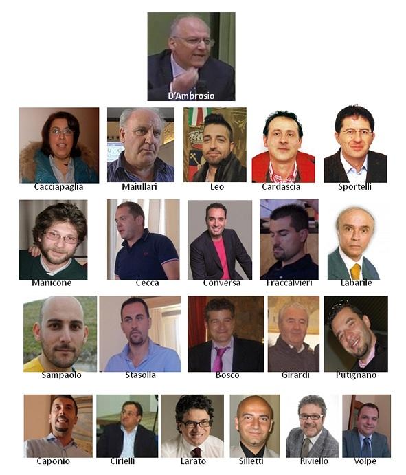 la squadra politicaok